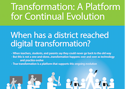 Digital Transformation thumbnail