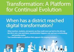 Digital Transformation thumbnail